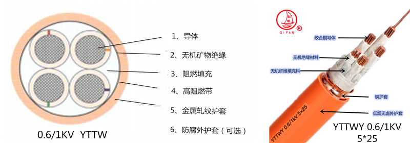 YTTW柔性防火电缆平面图