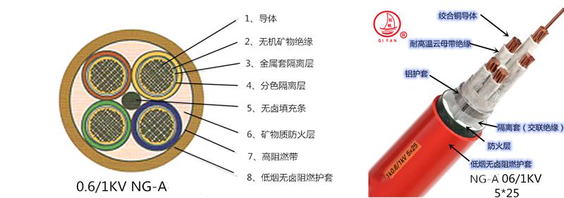 NG-A柔性防火电缆平面图
