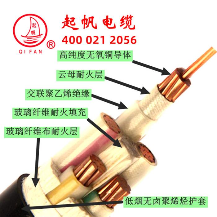 YJFY辐照耐火电缆结构